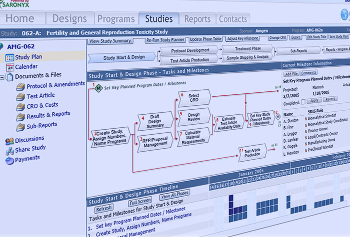 Saronyx Development Integration System Study View